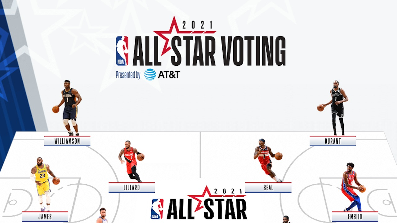 nba all star voting 2021 underway